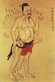 acupuncture 0120